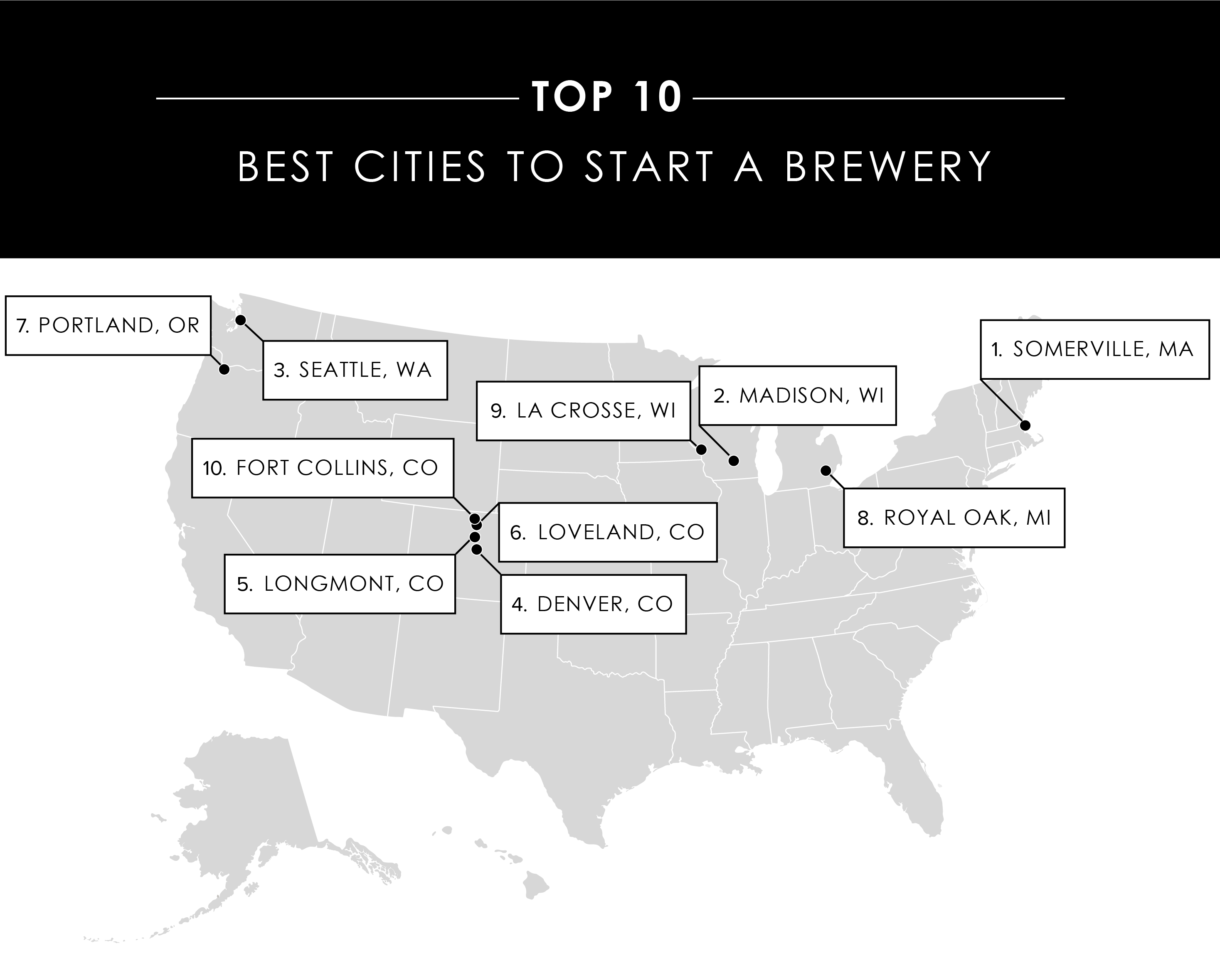 Best Cities to Open a Brewery
